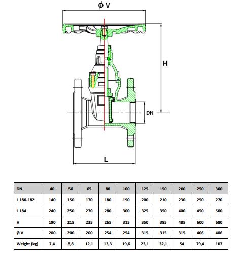 Robineti sertar cu actionare electrica Auma IP68
