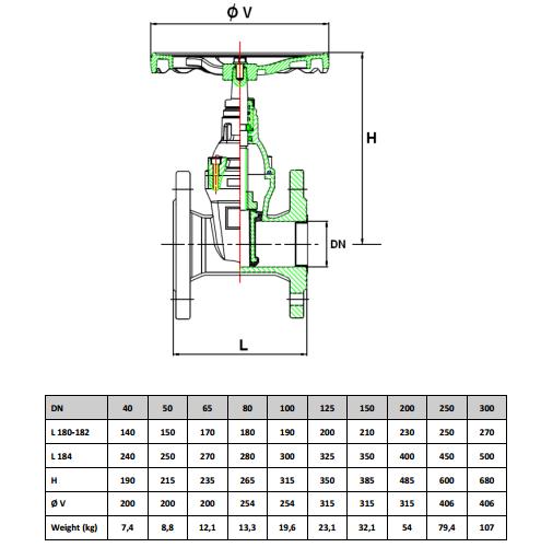 Robineti sertar cu actionare electrica Regada IP67